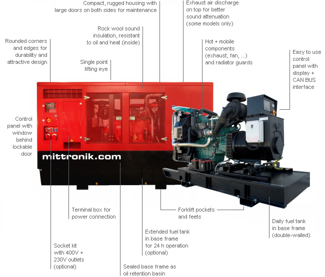 Diesel Generator Sets 1500 U/min - open + weather and soundproof canopy
